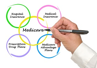 medicare diagram